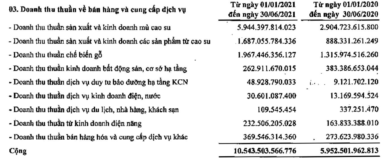 Bản tin kinh tế, tài chính ngày 5/9: Nhiều nhà đất, chung cư hạ giá vì ngân hàng thu hồi nợ