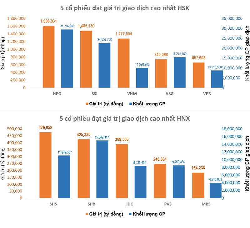 Bản tin kinh tế, tài chính ngày 8/9/2021: Khách hàng cá nhân khốn khổ vì nợ ngân hàng thời Covid-19